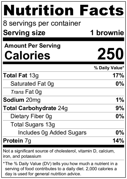 NutritionLabel (2)